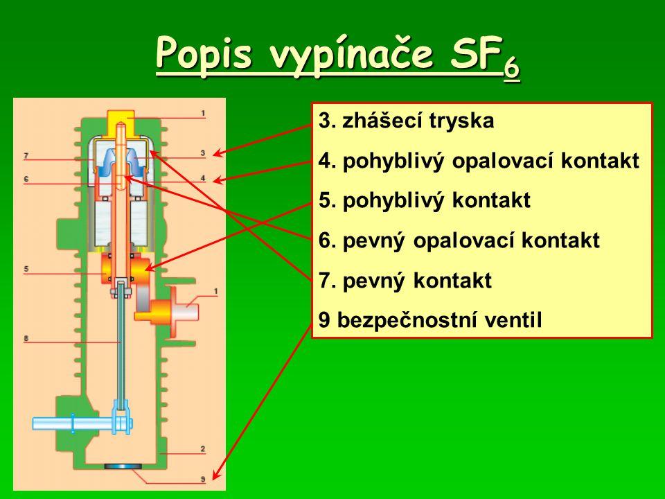 Popis vypínače SF 6 3.zhášecí tryska 4. pohyblivý opalovací kontakt 5.