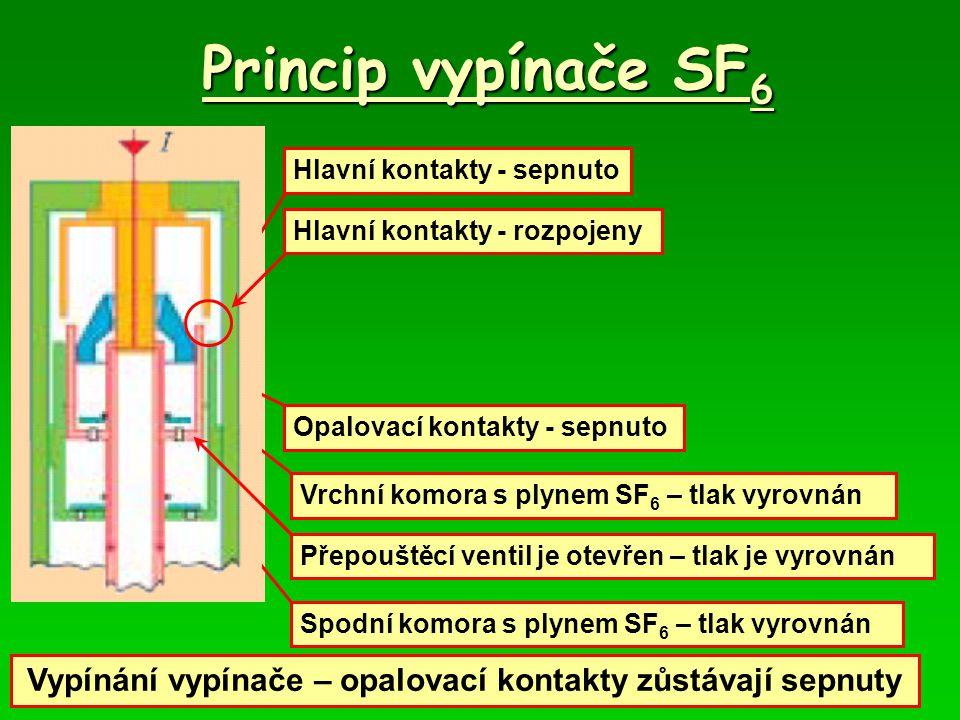 Princip vypínače SF 6 Zapnutý vypínač Hlavní kontakty - sepnuto Opalovací kontakty - sepnuto Vrchní komora s plynem SF 6 – tlak vyrovnán Spodní komora s plynem SF 6 – tlak vyrovnán Přepouštěcí ventil Vypínání vypínače – opalovací kontakty zůstávají sepnuty Hlavní kontakty - rozpojeny Přepouštěcí ventil je otevřen – tlak je vyrovnán