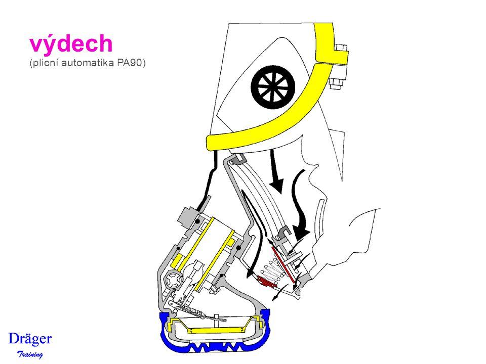 výdech (plicní automatika PA90)