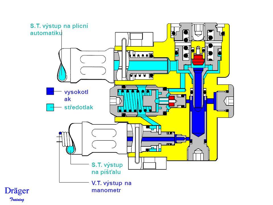 S.T. výstup na plicní automatiku vysokotl ak středotlak S.T. výstup na píšťalu V.T. výstup na manometr