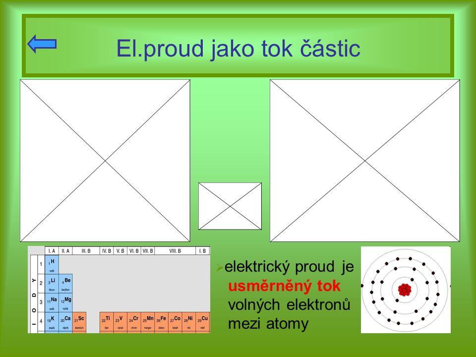 Vodiče a izolanty  vodiče dobře vedou el.proud, protože obsahují volné elektrony  nejlepší vodiče jsou kovy- hlavně měď, hliník, platina, zlato, stříbro  izolátory špatně vedou el.proud, protože neobsahují volné elektrony  příklady dobrých izolátorů jsou sklo, vzduch, plast, guma, dřevo