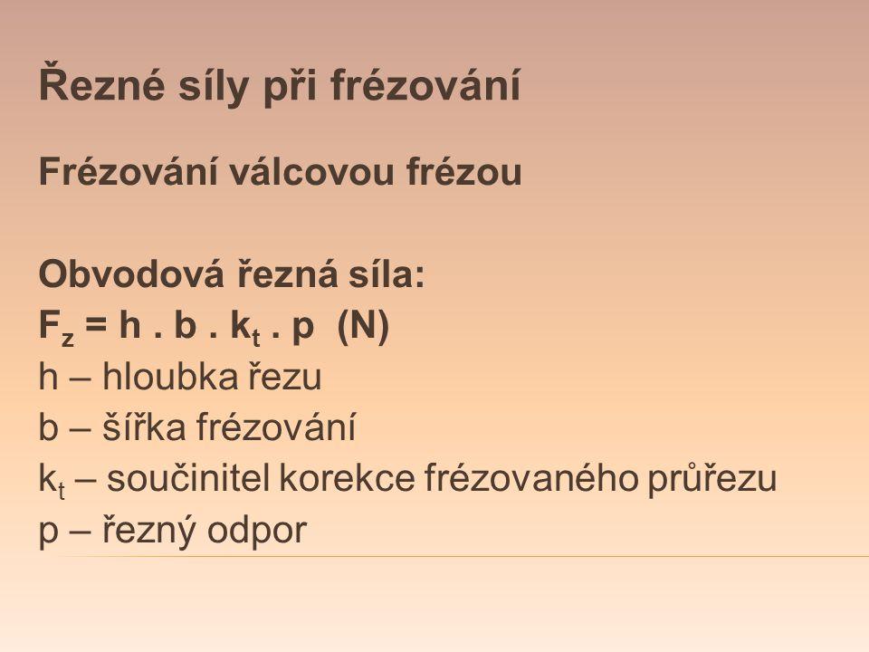 Řezné síly při frézování Frézování válcovou frézou Obvodová řezná síla: F z = h. b. k t. p (N) h – hloubka řezu b – šířka frézování k t – součinitel k