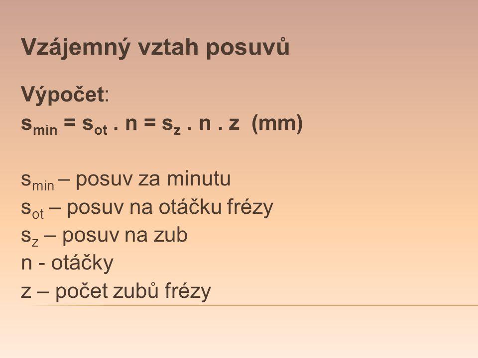 Vzájemný vztah posuvů Výpočet: s min = s ot. n = s z. n. z (mm) s min – posuv za minutu s ot – posuv na otáčku frézy s z – posuv na zub n - otáčky z –