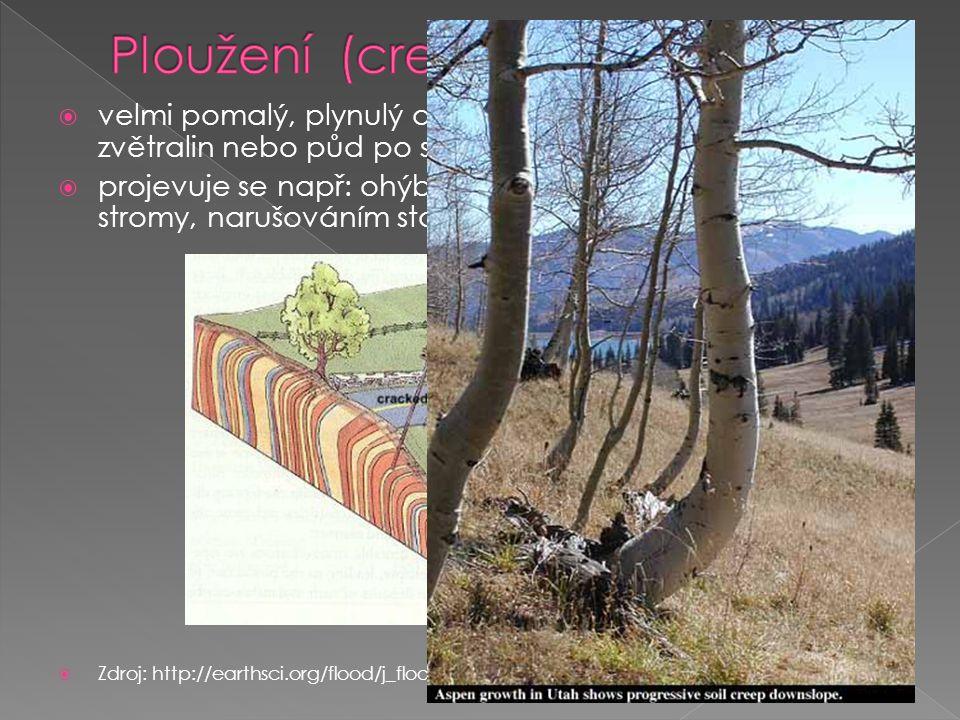  velmi pomalý, plynulý a dlouhodobý pohyb hornin, zvětralin nebo půd po svahu  projevuje se např: ohýbáním kmenů stromů - opilé stromy, narušováním