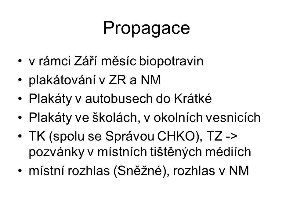 Propagace v rámci Září měsíc biopotravin plakátování v ZR a NM Plakáty v autobusech do Krátké Plakáty ve školách, v okolních vesnicích TK (spolu se Správou CHKO), TZ -> pozvánky v místních tištěných médiích místní rozhlas (Sněžné), rozhlas v NM