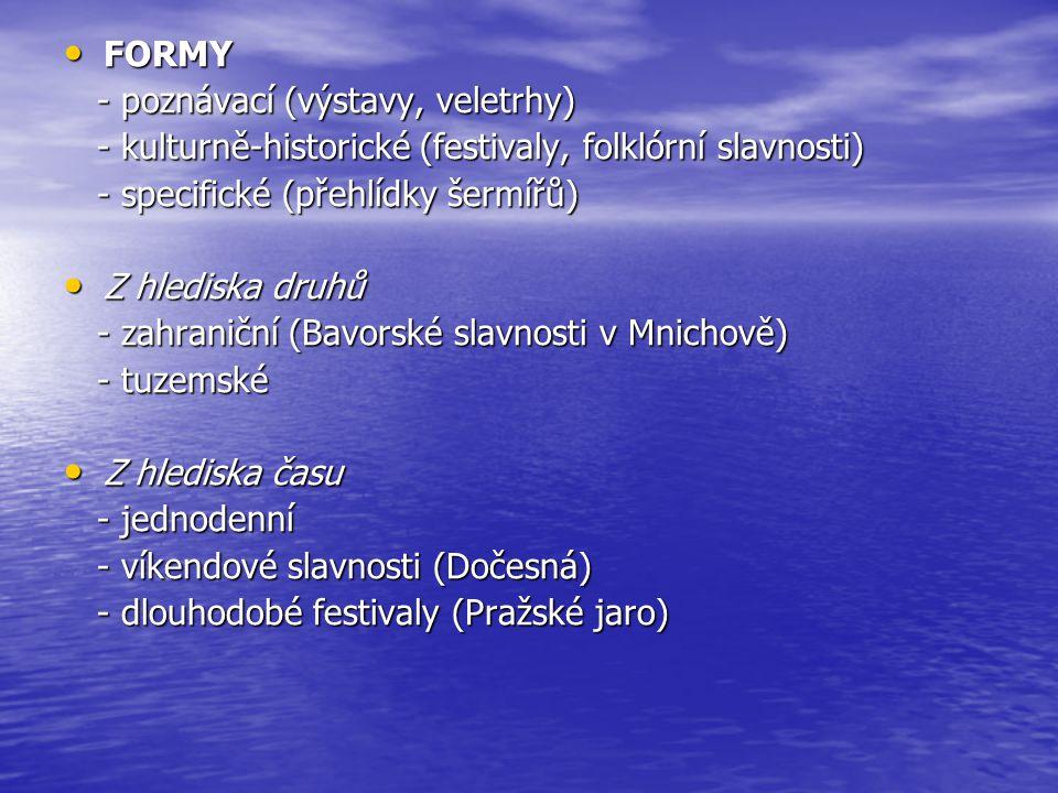 FORMY FORMY - poznávací (výstavy, veletrhy) - poznávací (výstavy, veletrhy) - kulturně-historické (festivaly, folklórní slavnosti) - kulturně-historické (festivaly, folklórní slavnosti) - specifické (přehlídky šermířů) - specifické (přehlídky šermířů) Z hlediska druhů Z hlediska druhů - zahraniční (Bavorské slavnosti v Mnichově) - zahraniční (Bavorské slavnosti v Mnichově) - tuzemské - tuzemské Z hlediska času Z hlediska času - jednodenní - jednodenní - víkendové slavnosti (Dočesná) - víkendové slavnosti (Dočesná) - dlouhodobé festivaly (Pražské jaro) - dlouhodobé festivaly (Pražské jaro)