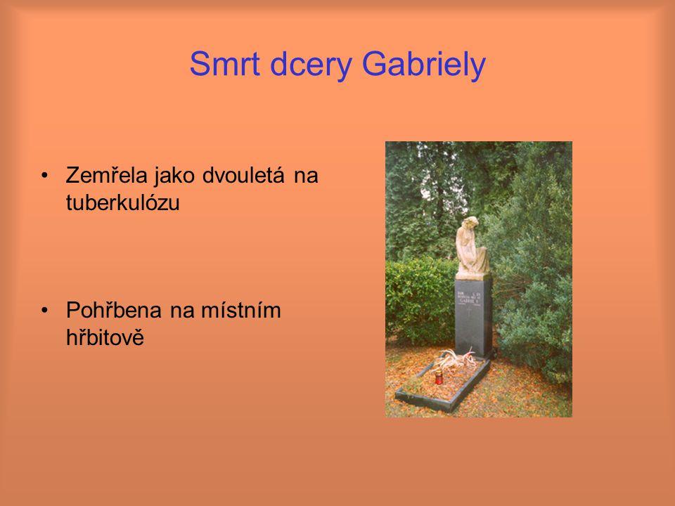 Smrt dcery Gabriely Zemřela jako dvouletá na tuberkulózu Pohřbena na místním hřbitově