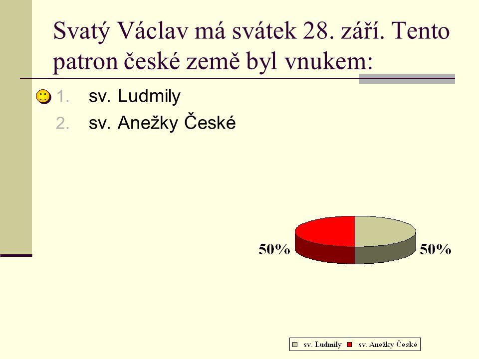 Svatý Václav má svátek 28. září. Tento patron české země byl vnukem: 1.
