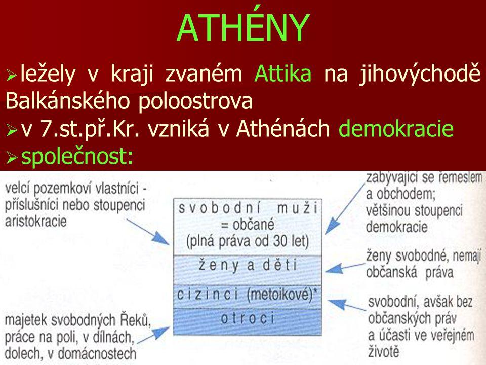 ATHÉNY   ležely v kraji zvaném Attika na jihovýchodě Balkánského poloostrova   v 7.st.př.Kr. vzniká v Athénách demokracie   společnost: