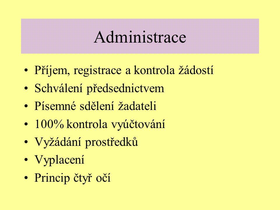 Administrace Příjem, registrace a kontrola žádostí Schválení předsednictvem Písemné sdělení žadateli 100% kontrola vyúčtování Vyžádání prostředků Vyplacení Princip čtyř očí
