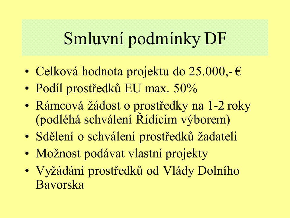 Smluvní podmínky DF Celková hodnota projektu do 25.000,- € Podíl prostředků EU max.