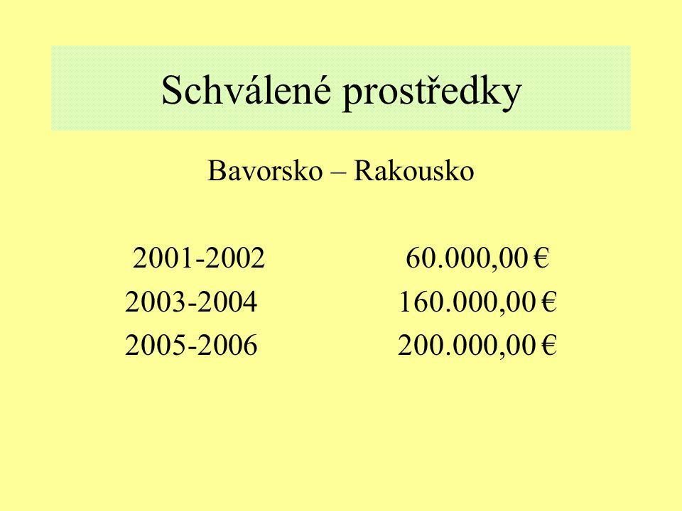 Schválené prostředky Bavorsko – Rakousko 2001-2002 60.000,00 € 2003-2004160.000,00 € 2005-2006200.000,00 €
