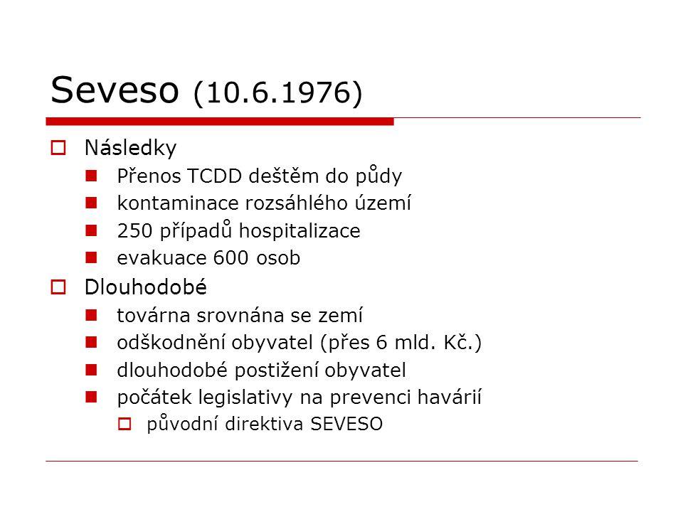 Seveso (10.6.1976)  Následky Přenos TCDD deštěm do půdy kontaminace rozsáhlého území 250 případů hospitalizace evakuace 600 osob  Dlouhodobé továrna