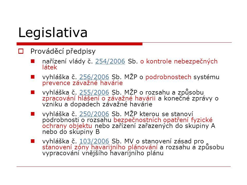 Legislativa  Prováděcí předpisy nařízení vlády č. 254/2006 Sb. o kontrole nebezpečných látek254/2006 vyhláška č. 256/2006 Sb. MŽP o podrobnostech sys