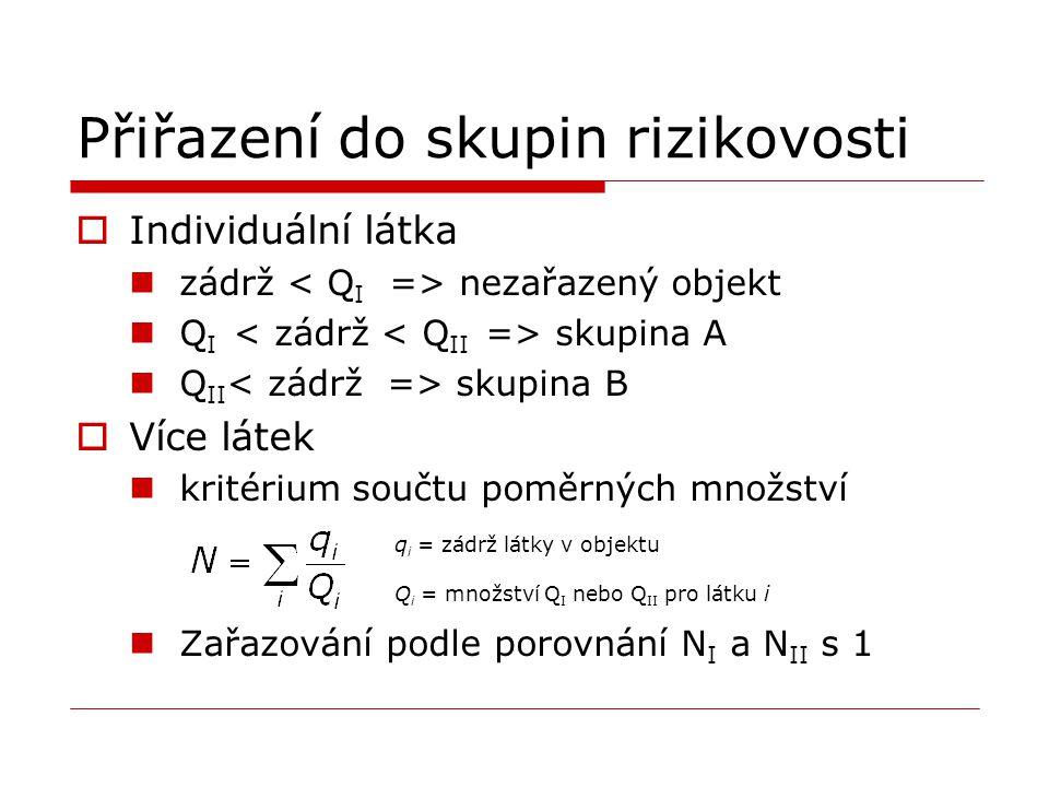 Přiřazení do skupin rizikovosti  Individuální látka zádrž nezařazený objekt Q I skupina A Q II skupina B  Více látek kritérium součtu poměrných množ