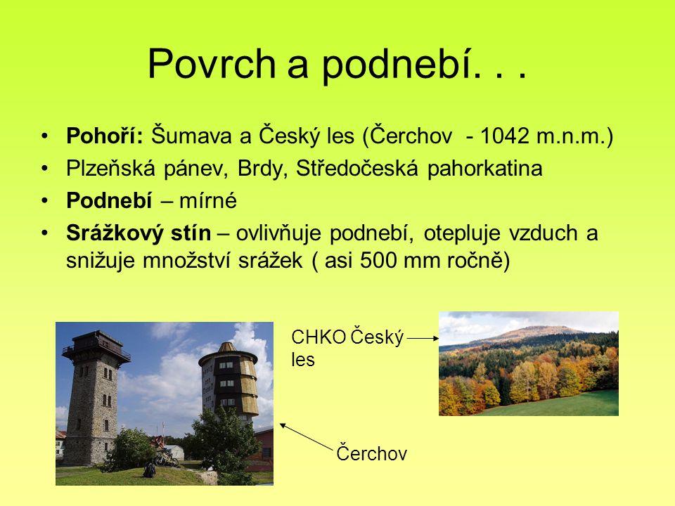 Povrch a podnebí... Pohoří: Šumava a Český les (Čerchov - 1042 m.n.m.) Plzeňská pánev, Brdy, Středočeská pahorkatina Podnebí – mírné Srážkový stín – o