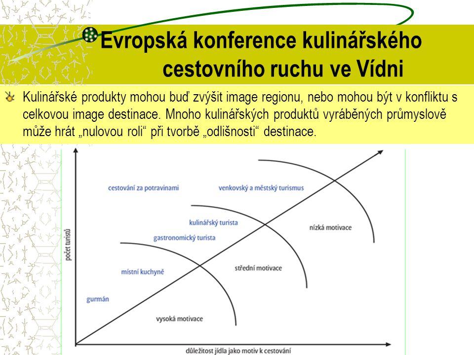 Evropská konference kulinářského cestovního ruchu ve Vídni Kulinářské produkty mohou buď zvýšit image regionu, nebo mohou být v konfliktu s celkovou i