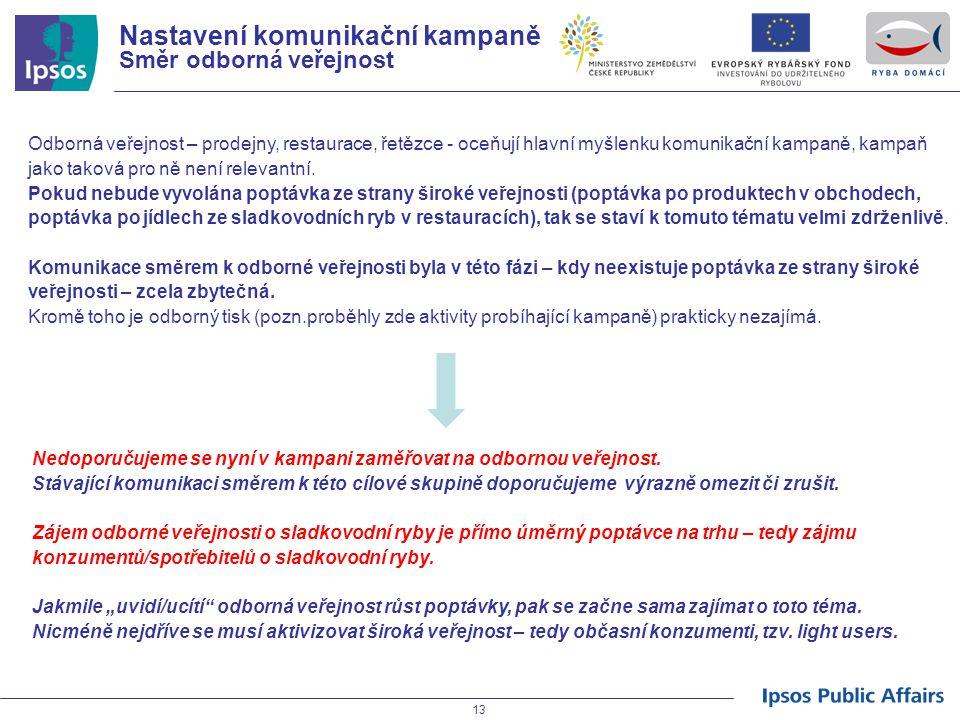 13 Nastavení komunikační kampaně Směr odborná veřejnost Odborná veřejnost – prodejny, restaurace, řetězce - oceňují hlavní myšlenku komunikační kampan