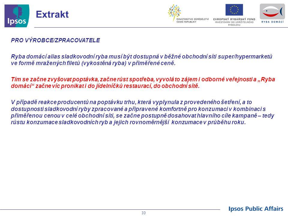 33 PRO VÝROBCE/ZPRACOVATELE Ryba domácí alias sladkovodní ryba musí být dostupná v běžné obchodní síti super/hypermarketů ve formě mražených filetů (v
