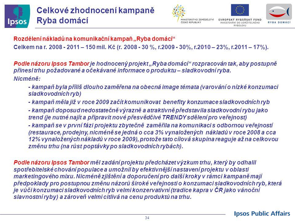 """34 Rozdělení nákladů na komunikační kampaň """"Ryba domácí"""" Celkem na r. 2008 - 2011 – 150 mil. Kč (r. 2008 - 30 %, r.2009 - 30%, r.2010 – 23%, r.2011 –"""