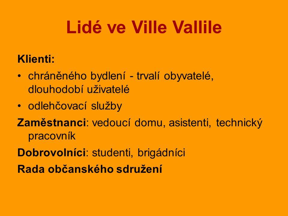 Lidé ve Ville Vallile Klienti: chráněného bydlení - trvalí obyvatelé, dlouhodobí uživatelé odlehčovací služby Zaměstnanci: vedoucí domu, asistenti, technický pracovník Dobrovolníci: studenti, brigádníci Rada občanského sdružení