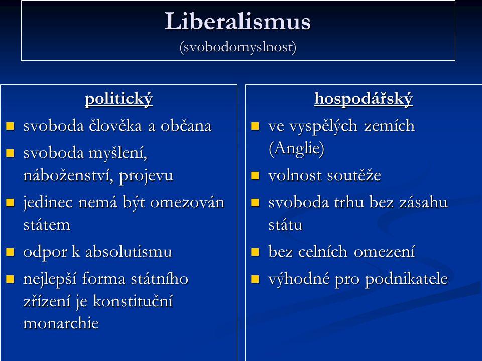 Liberalismus (svobodomyslnost) politický svoboda člověka a občana svoboda člověka a občana svoboda myšlení, náboženství, projevu svoboda myšlení, náboženství, projevu jedinec nemá být omezován státem jedinec nemá být omezován státem odpor k absolutismu odpor k absolutismu nejlepší forma státního zřízení je konstituční monarchie nejlepší forma státního zřízení je konstituční monarchie hospodářský ve vyspělých zemích (Anglie) volnost soutěže svoboda trhu bez zásahu státu bez celních omezení výhodné pro podnikatele