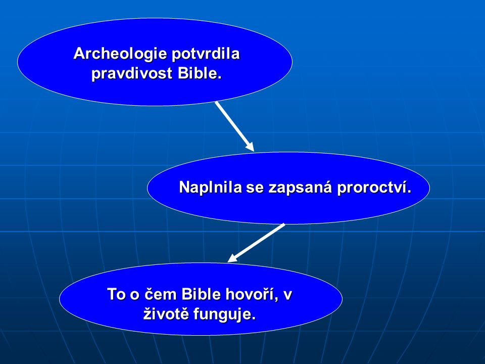 Archeologie potvrdila pravdivost Bible. Naplnila se zapsaná proroctví.