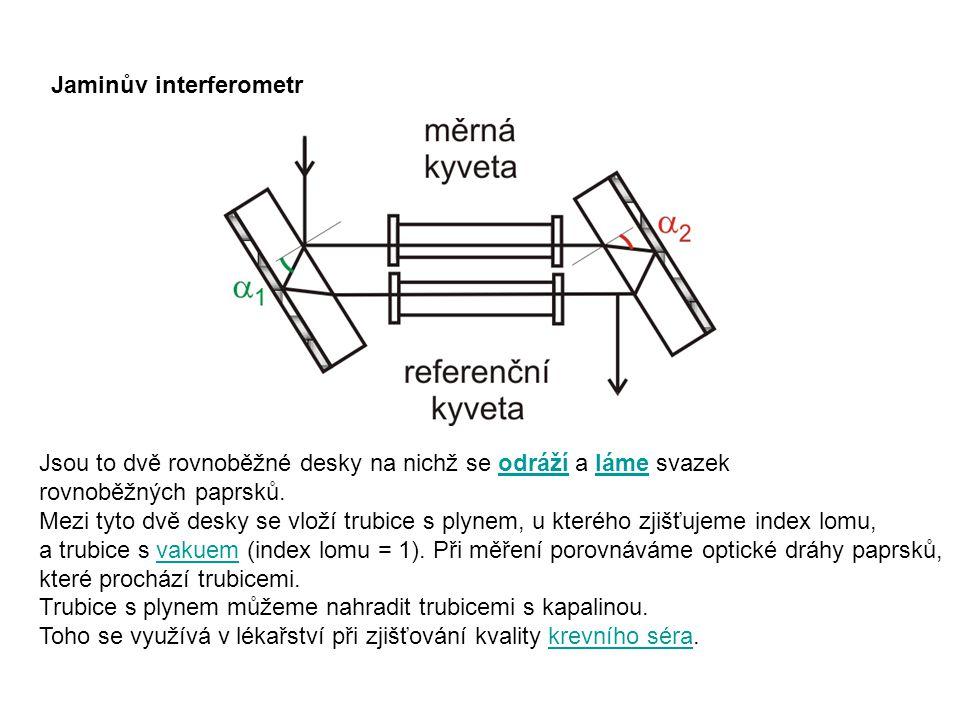 Jaminův interferometr Jsou to dvě rovnoběžné desky na nichž se odráží a láme svazekodrážíláme rovnoběžných paprsků. Mezi tyto dvě desky se vloží trubi