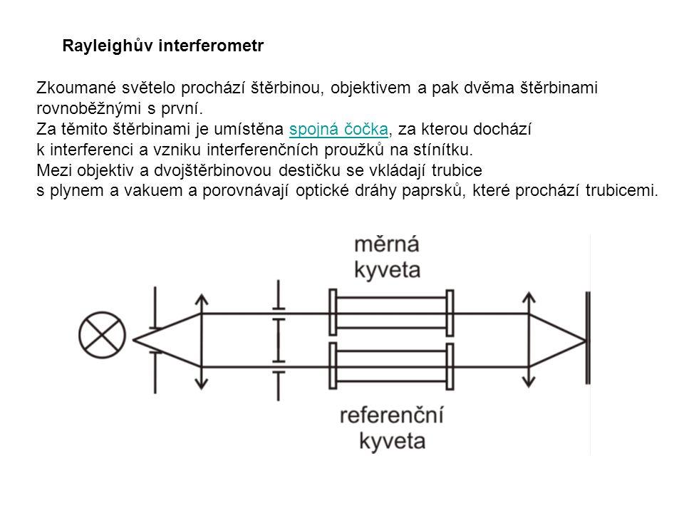 Rayleighův interferometr Zkoumané světelo prochází štěrbinou, objektivem a pak dvěma štěrbinami rovnoběžnými s první. Za těmito štěrbinami je umístěna