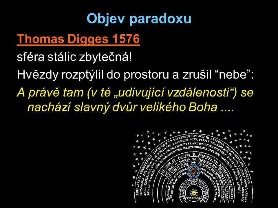 Objev paradoxu Thomas Digges 1576 sféra stálic zbytečná.
