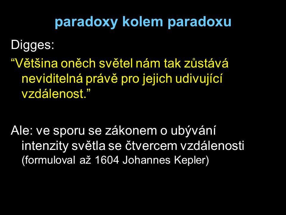 paradoxy kolem paradoxu Digges: Většina oněch světel nám tak zůstává neviditelná právě pro jejich udivující vzdálenost. Ale: ve sporu se zákonem o ubývání intenzity světla se čtvercem vzdálenosti (formuloval až 1604 Johannes Kepler)