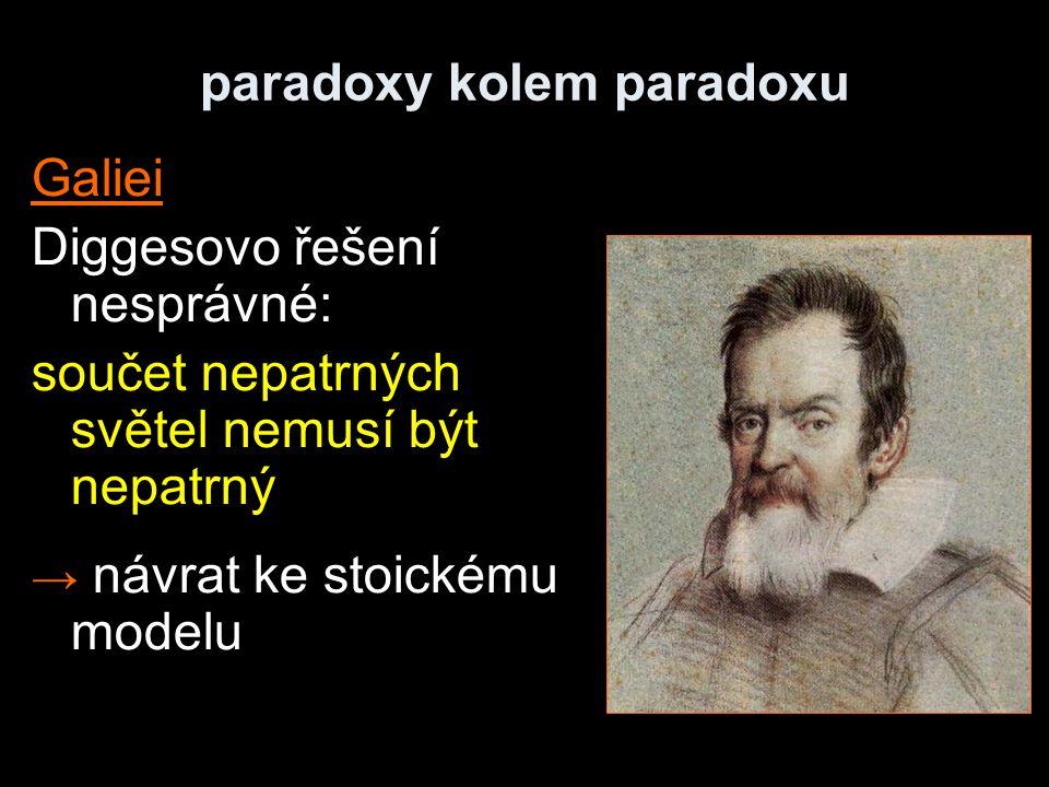paradoxy kolem paradoxu Galiei Diggesovo řešení nesprávné: součet nepatrných světel nemusí být nepatrný → návrat ke stoickému modelu