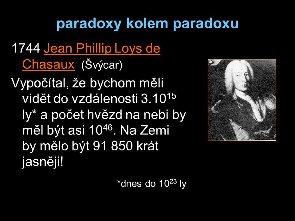 paradoxy kolem paradoxu 1744 Jean Phillip Loys de Chasaux (Švýcar) Vypočítal, že bychom měli vidět do vzdálenosti 3.10 15 ly* a počet hvězd na nebi by měl být asi 10 46.