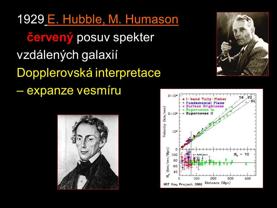 1929 E.Hubble, M.