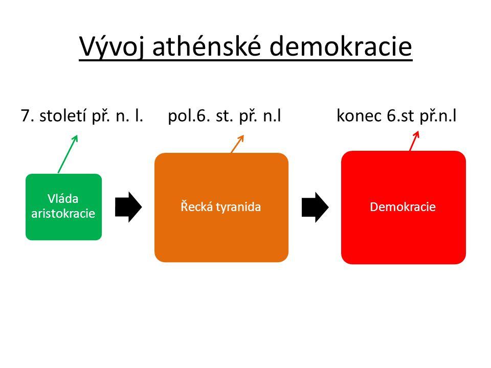 Vývoj athénské demokracie Vláda aristokracie Řecká tyranida Demokracie 7. století př. n. l.pol.6. st. př. n.l konec 6.st př.n.l