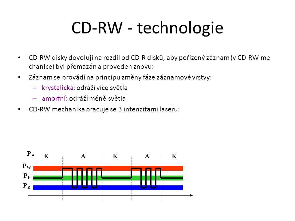 CD-RW - technologie CD-RW disky dovolují na rozdíl od CD-R disků, aby pořízený záznam (v CD-RW me- chanice) byl přemazán a proveden znovu: Záznam se provádí na principu změny fáze záznamové vrstvy: – krystalická: odráží více světla – amorfní: odráží méně světla CD-RW mechanika pracuje se 3 intenzitami laseru: P PWPW PEPE PRPR KAKAK