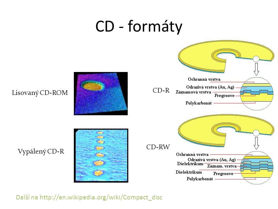 CD - formáty Další na http://en.wikipedia.org/wiki/Compact_disc CD-R CD-RW Lisovaný CD-ROM Vypálený CD-R