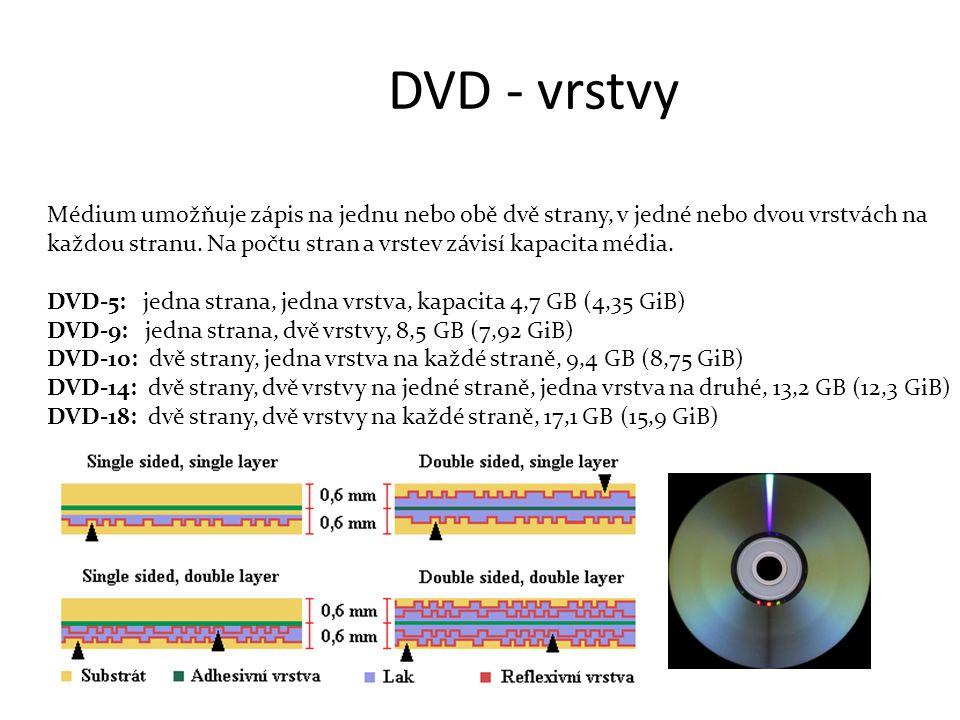 DVD - vrstvy Médium umožňuje zápis na jednu nebo obě dvě strany, v jedné nebo dvou vrstvách na každou stranu.