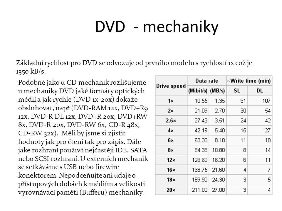DVD - mechaniky Základní rychlost pro DVD se odvozuje od prvního modelu s rychlostí 1x což je 1350 kB/s.