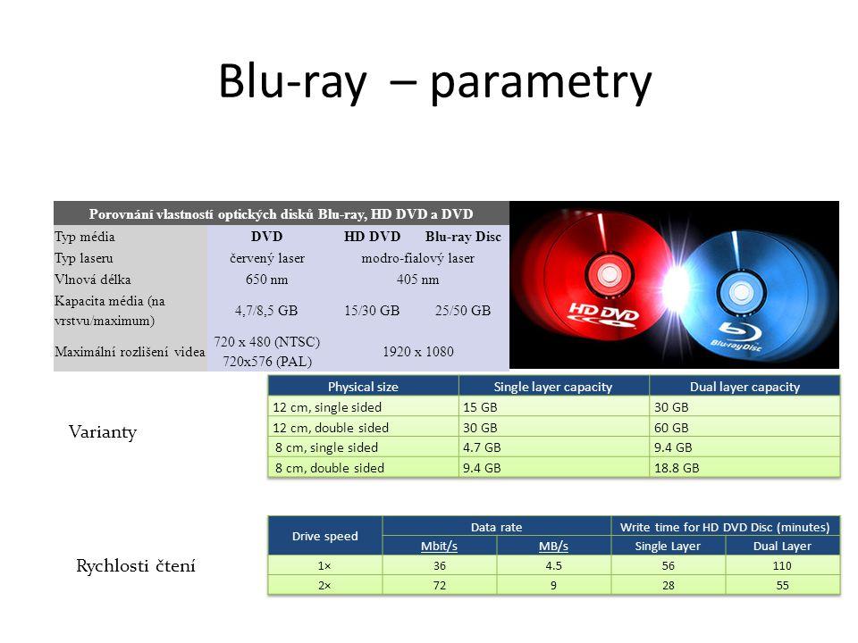 Blu-ray – parametry Porovnání vlastností optických disků Blu-ray, HD DVD a DVD Typ médiaDVDHD DVDBlu-ray Disc Typ laseručervený lasermodro-fialový laser Vlnová délka650 nm405 nm Kapacita média (na vrstvu/maximum) 4,7/8,5 GB15/30 GB25/50 GB Maximální rozlišení videa 720 x 480 (NTSC) 720x576 (PAL) 1920 x 1080 Varianty Rychlosti čtení