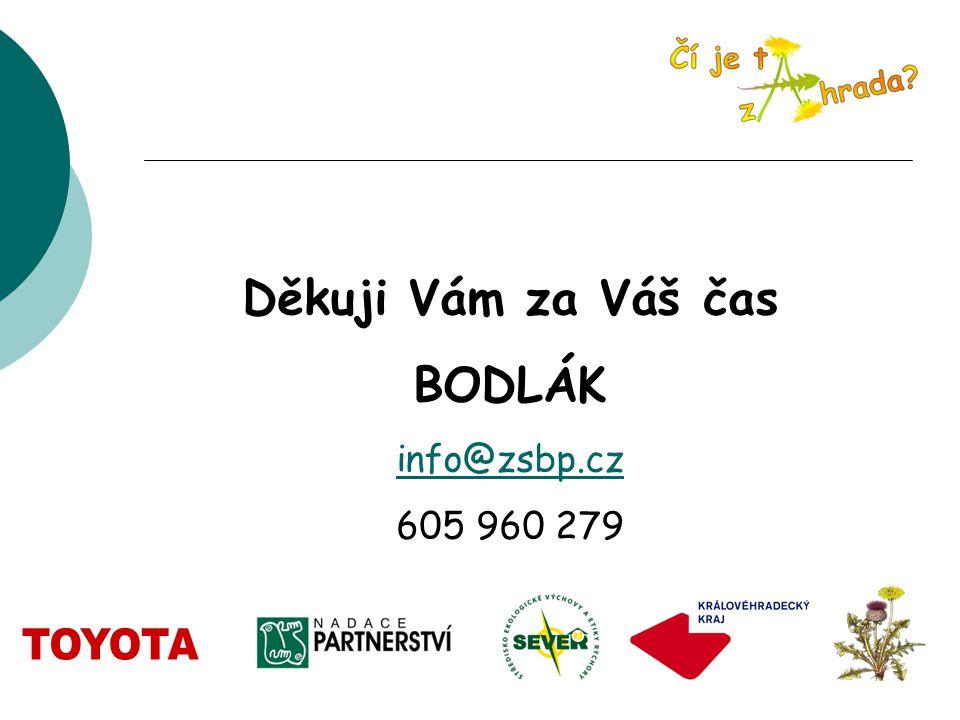 Děkuji Vám za Váš čas BODLÁK info@zsbp.cz 605 960 279
