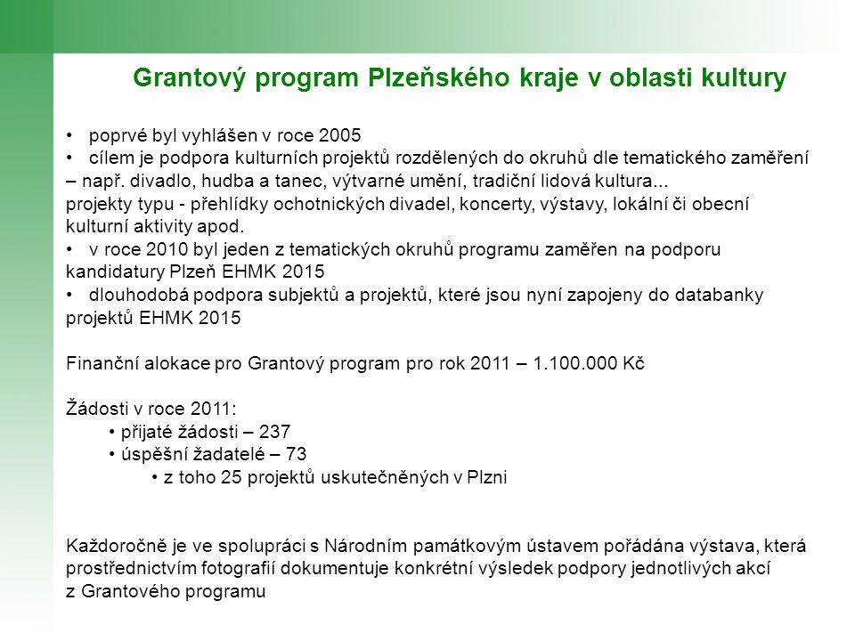 Grantový program Plzeňského kraje v oblasti kultury vyhlášen pouze pro příslušný rok – zpravidla v lednu, uzávěrka do konce února žadateli mohou být právnické i fyzické osoby preferováni jsou žadatelé se sídlem v PK poskytnutí dotace je vázáno na spoluúčast žadatele (20%) konkrétně a jasně vymezený vztah projektu k Plzeňskému kraji projekty s regionálním, nadregionálním nebo přeshraničním významem spolupráce na projektu s jinými subjekty dotace je poskytována jako neinvestiční příjemce dotace je povinen zveřejnit při realizaci akce logo Plzeňského kraje a info o finanční podpoře Plzeňského kraje realizovanému projektu Bohemia Jazz Fest – Domažlice Kulturní léto v ChanovicíchLetní keramická plastika - Klenová