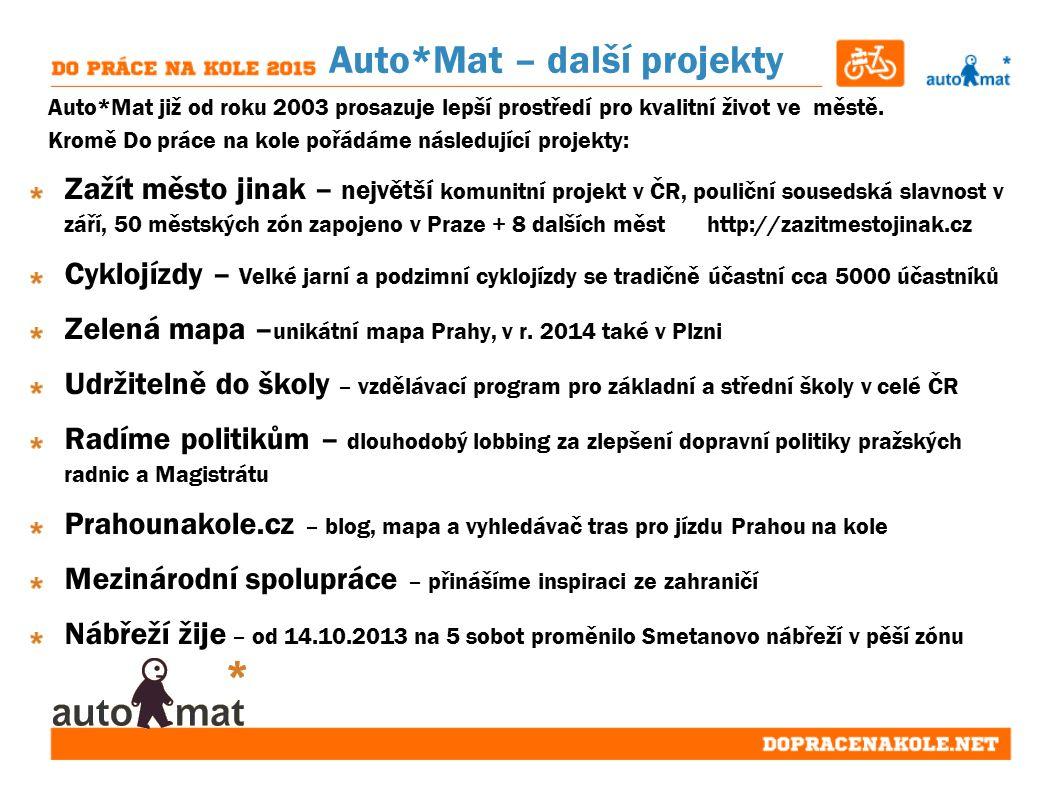 Auto*Mat – další projekty Auto*Mat již od roku 2003 prosazuje lepší prostředí pro kvalitní život ve městě. Kromě Do práce na kole pořádáme následující