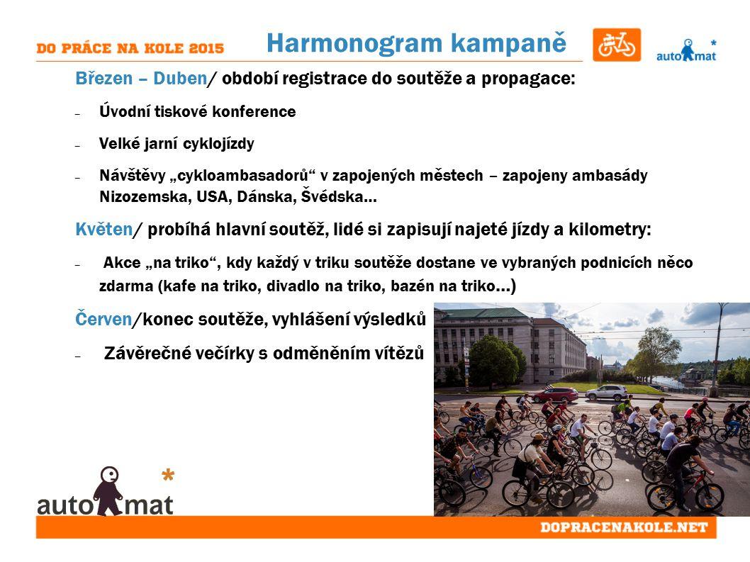 """Harmonogram kampaně Březen – Duben/ období registrace do soutěže a propagace: – Úvodní tiskové konference – Velké jarní cyklojízdy – Návštěvy """"cykloambasadorů v zapojených městech – zapojeny ambasády Nizozemska, USA, Dánska, Švédska… Květen/ probíhá hlavní soutěž, lidé si zapisují najeté jízdy a kilometry: – Akce """"na triko , kdy každý v triku soutěže dostane ve vybraných podnicích něco zdarma (kafe na triko, divadlo na triko, bazén na triko …) Červen/konec soutěže, vyhlášení výsledků – Závěrečné večírky s odměněním vítězů"""