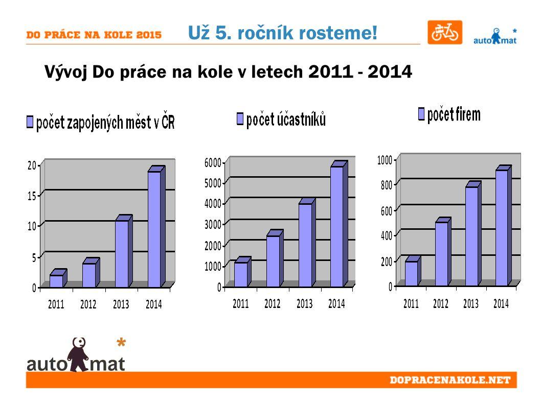 Už 5. ročník rosteme! Vývoj Do práce na kole v letech 2011 - 2014