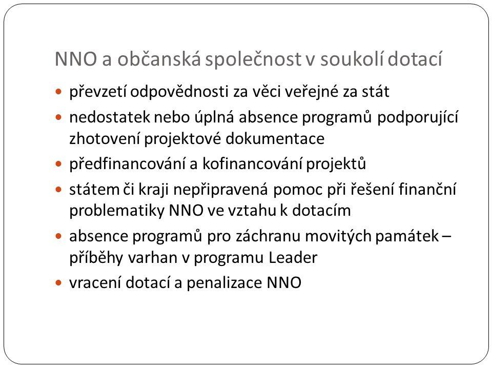 NNO a občanská společnost v soukolí dotací převzetí odpovědnosti za věci veřejné za stát nedostatek nebo úplná absence programů podporující zhotovení