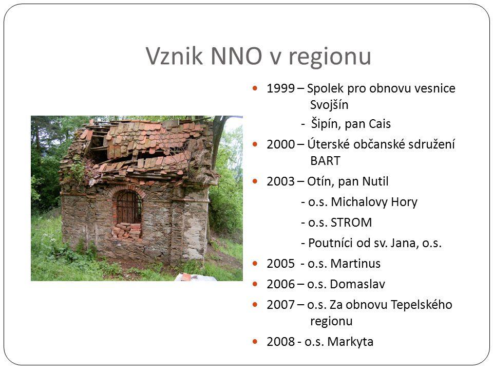 Vznik NNO v regionu 1999 – Spolek pro obnovu vesnice Svojšín - Šipín, pan Cais 2000 – Úterské občanské sdružení BART 2003 – Otín, pan Nutil - o.s. Mic