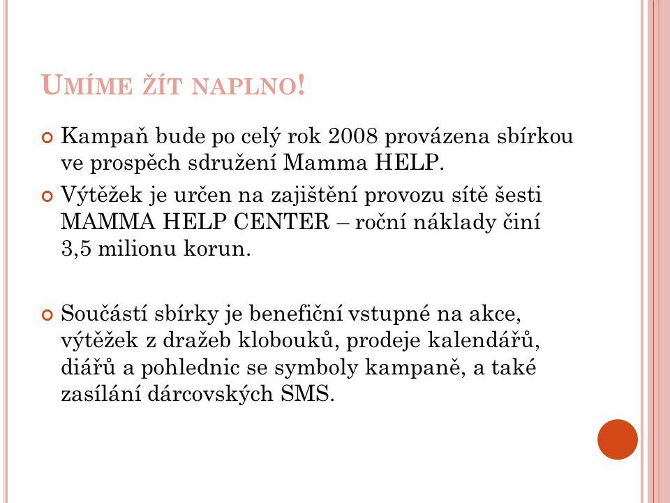 U MÍME ŽÍT NAPLNO . Kampaň bude po celý rok 2008 provázena sbírkou ve prospěch sdružení Mamma HELP.