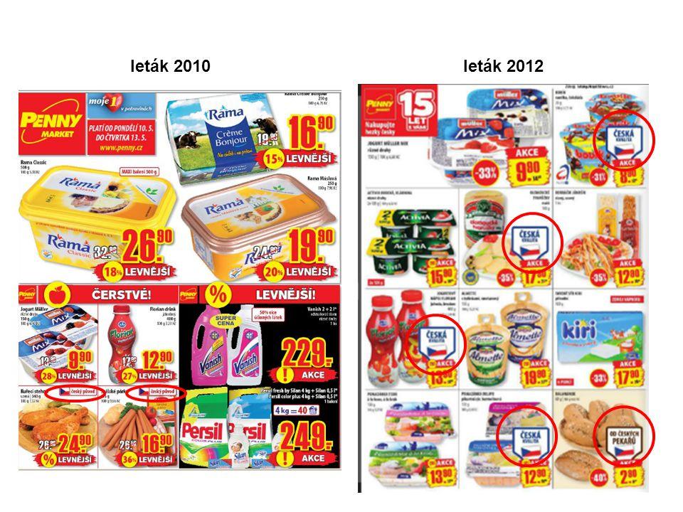 leták 2010 leták 2012