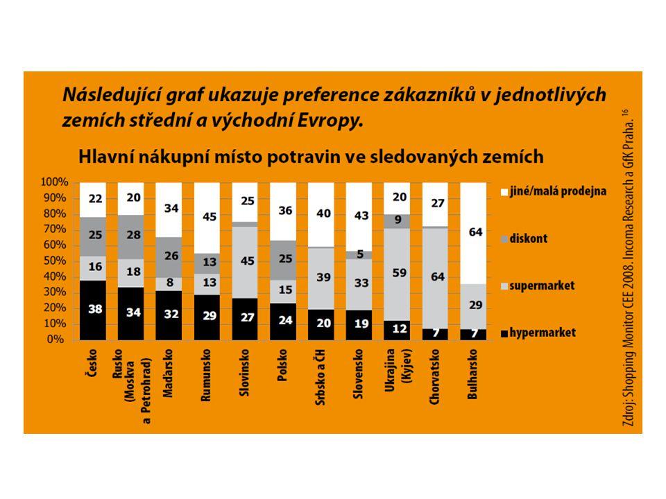 Zdroj: http://eregal.ihned.cz/
